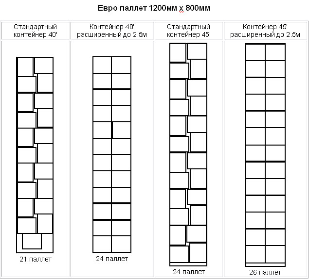 evro-pallet-1200-800_2